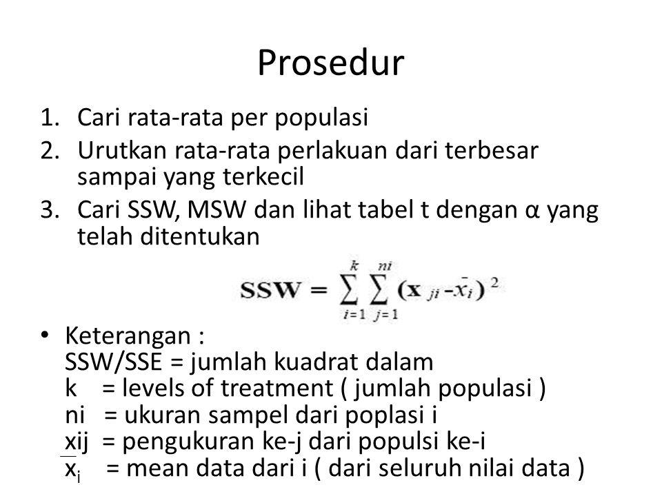 Prosedur 1.Cari rata-rata per populasi 2.Urutkan rata-rata perlakuan dari terbesar sampai yang terkecil 3.Cari SSW, MSW dan lihat tabel t dengan α yang telah ditentukan Keterangan : SSW/SSE = jumlah kuadrat dalam k = levels of treatment ( jumlah populasi ) ni = ukuran sampel dari poplasi i xij = pengukuran ke-j dari populsi ke-i x i = mean data dari i ( dari seluruh nilai data )