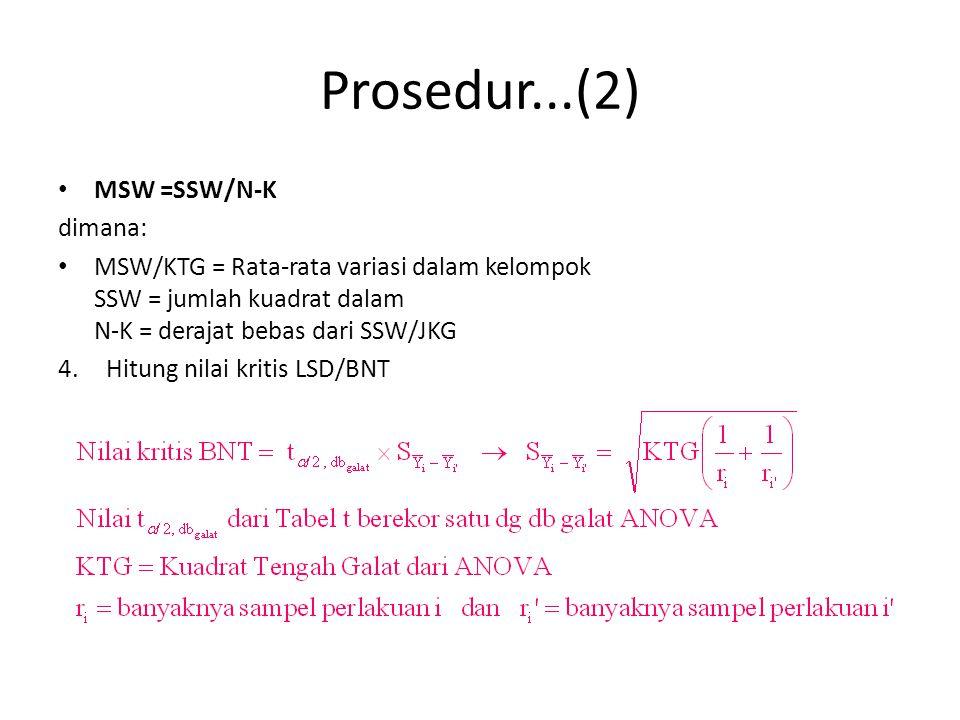 Prosedur...(2) MSW =SSW/N-K dimana: MSW/KTG = Rata-rata variasi dalam kelompok SSW = jumlah kuadrat dalam N-K = derajat bebas dari SSW/JKG 4.Hitung nilai kritis LSD/BNT