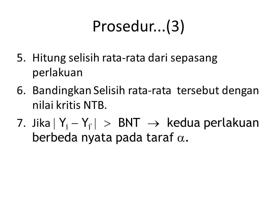 Prosedur...(3) 5.Hitung selisih rata-rata dari sepasang perlakuan 6.Bandingkan Selisih rata-rata tersebut dengan nilai kritis NTB.