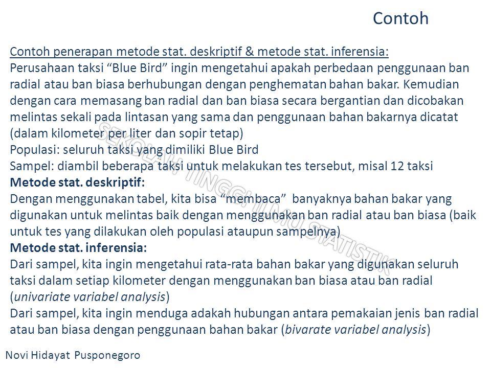 """Novi Hidayat Pusponegoro Contoh Contoh penerapan metode stat. deskriptif & metode stat. inferensia: Perusahaan taksi """"Blue Bird"""" ingin mengetahui apak"""