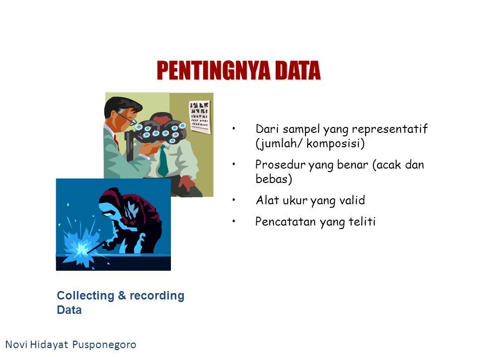 PENTINGNYA DATA Collecting & recording Data Dari sampel yang representatif (jumlah/ komposisi) Prosedur yang benar (acak dan bebas) Alat ukur yang val