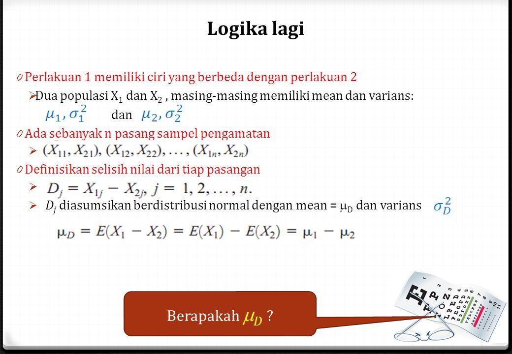 Logika lagi 0 Perlakuan 1 memiliki ciri yang berbeda dengan perlakuan 2  Dua populasi X 1 dan X 2, masing-masing memiliki mean dan varians: dan 0 Ada