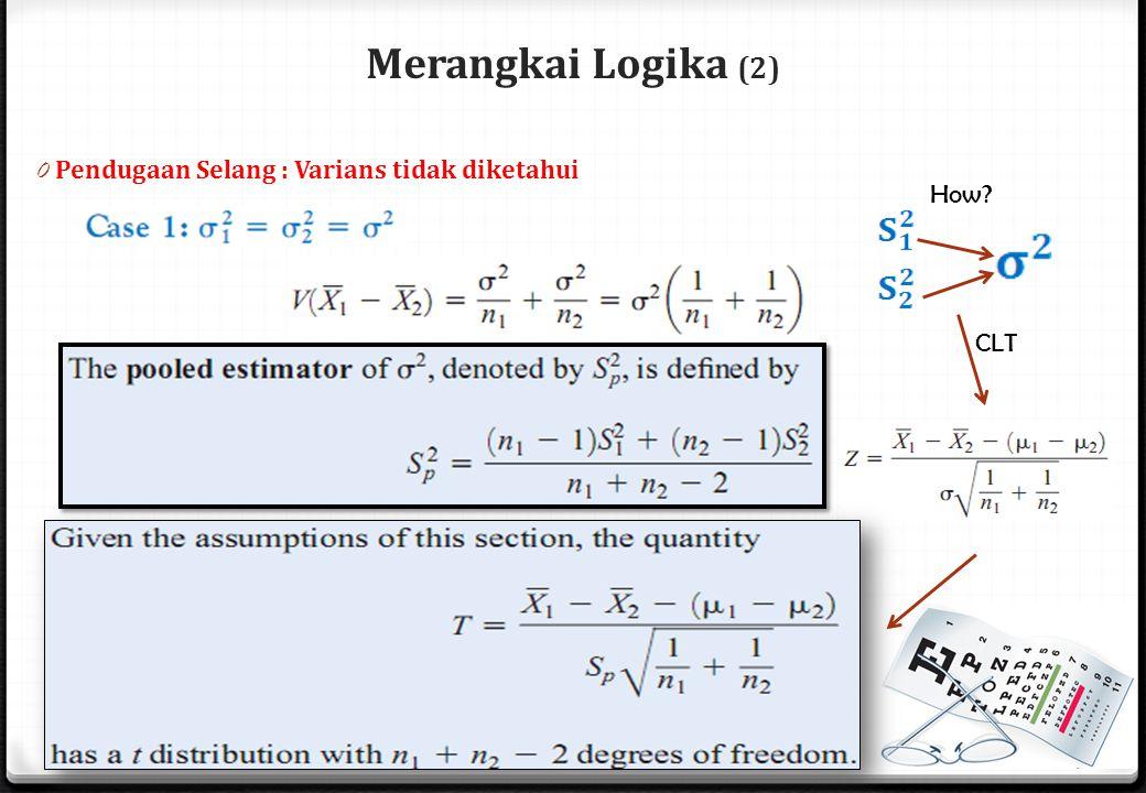 Merangkai Logika (2) 0 Pendugaan Selang : Varians tidak diketahui How? CLT