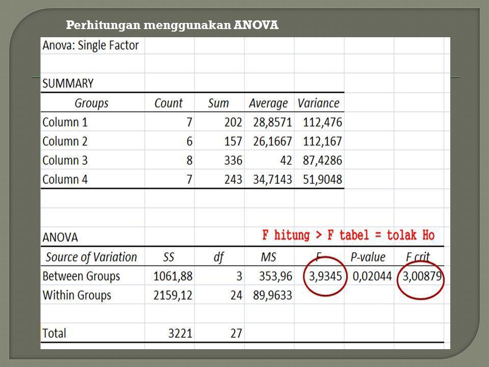 Perhitungan menggunakan ANOVA