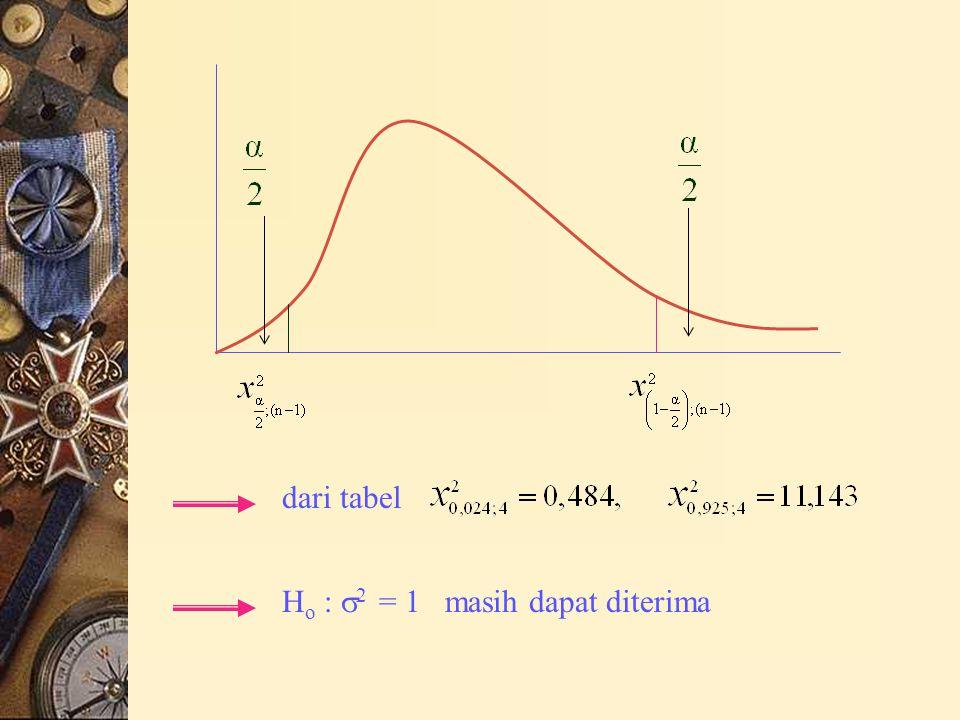 dari tabel H o :  2 = 1 masih dapat diterima