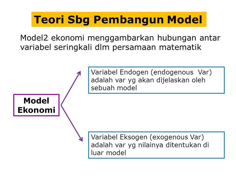 Utk memahami ekonomi, para ekonom menggunakan model2 kuantitatif yg mengandung teori utk menyederhanakan permasalah an yg ada sesuai dgn realita ke hidupan.
