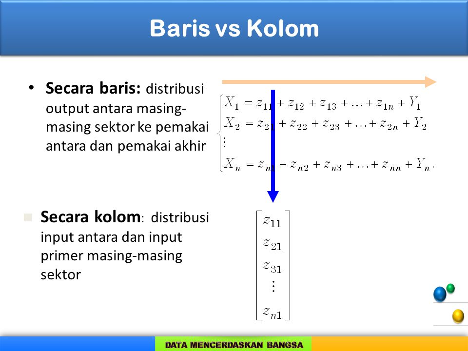 Baris vs Kolom Secara baris: distribusi output antara masing- masing sektor ke pemakai antara dan pemakai akhir Secara kolom : distribusi input antara