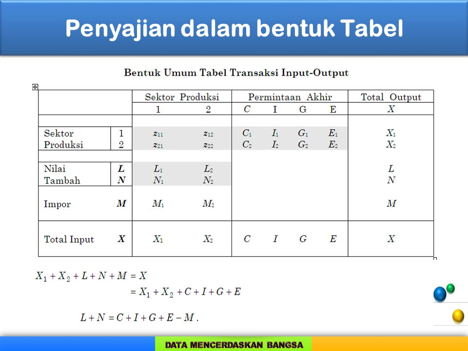 Penyajian dalam bentuk Tabel
