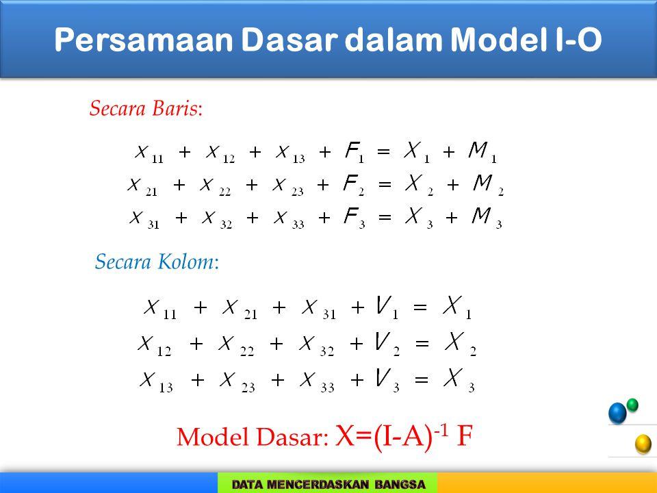 Persamaan Dasar dalam Model I-O Secara Baris : Secara Kolom : Model Dasar: X=(I-A) -1 F