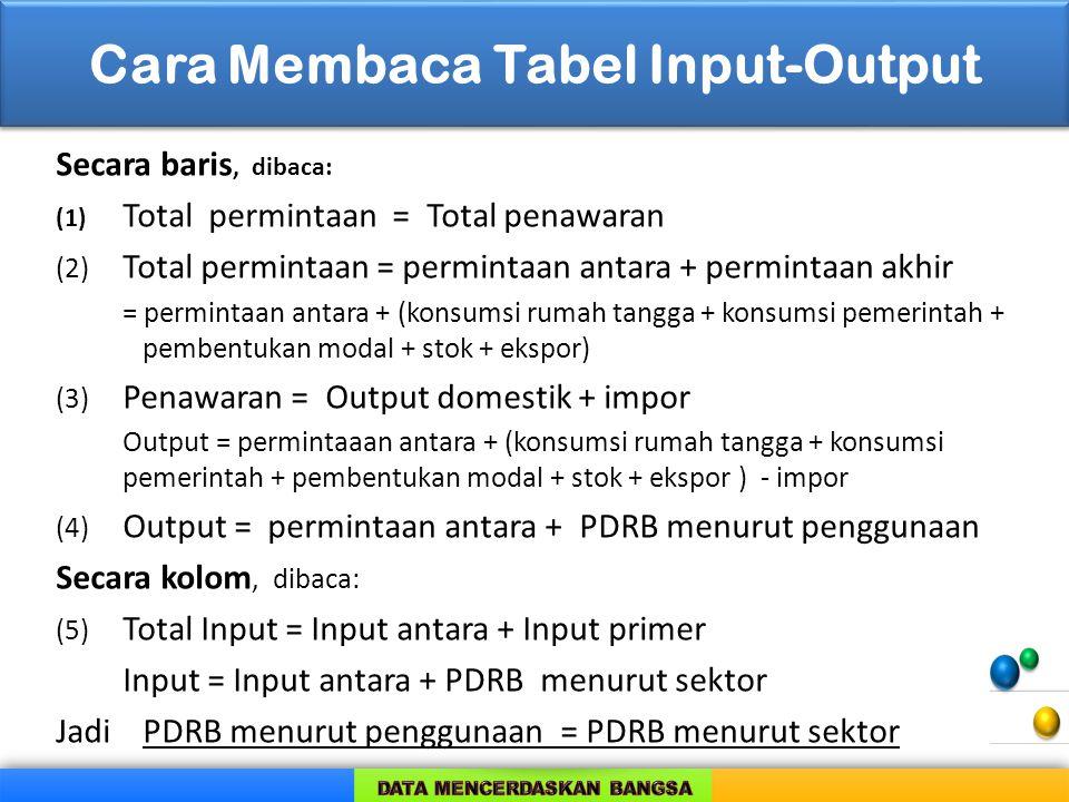 Cara Membaca Tabel Input-Output Secara baris, dibaca: (1) Total permintaan = Total penawaran (2) Total permintaan = permintaan antara + permintaan akh