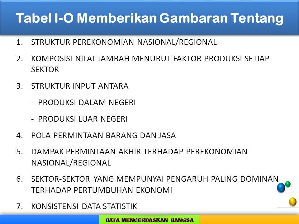 Tabel I-O Memberikan Gambaran Tentang 1.STRUKTUR PEREKONOMIAN NASIONAL/REGIONAL 2.KOMPOSISI NILAI TAMBAH MENURUT FAKTOR PRODUKSI SETIAP SEKTOR 3.STRUK