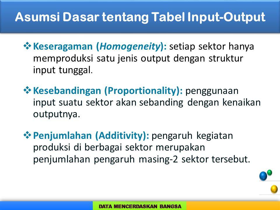 Asumsi Dasar tentang Tabel Input-Output  Keseragaman (Homogeneity): setiap sektor hanya memproduksi satu jenis output dengan struktur input tunggal.