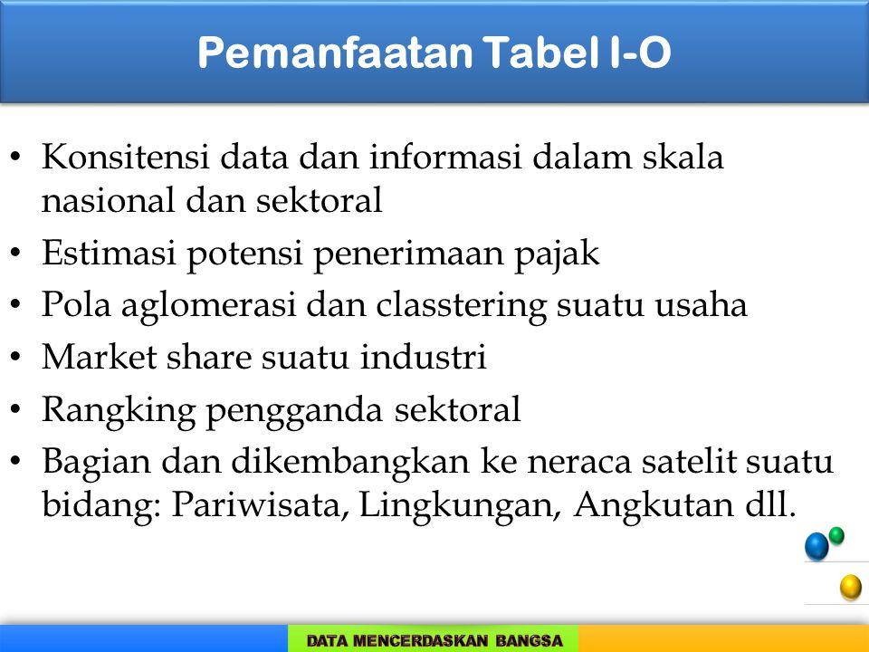 Pemanfaatan Tabel I-O Konsitensi data dan informasi dalam skala nasional dan sektoral Estimasi potensi penerimaan pajak Pola aglomerasi dan classterin