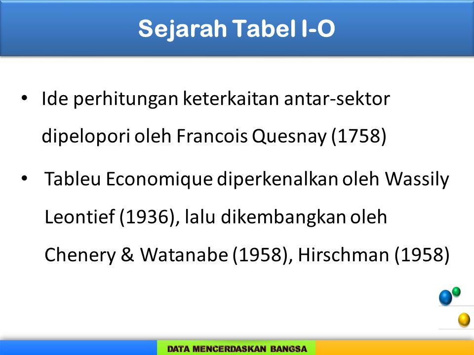 Sejarah Tabel I-O Ide perhitungan keterkaitan antar-sektor dipelopori oleh Francois Quesnay (1758) Tableu Economique diperkenalkan oleh Wassily Leonti