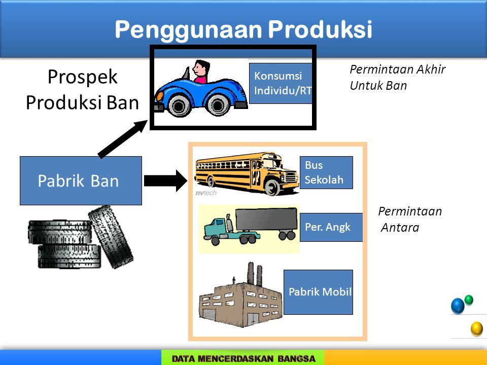 Penggunaan Produksi Prospek Produksi Ban Pabrik Ban Bus Sekolah Per. Angk Pabrik Mobil Permintaan Antara Konsumsi Individu/RTt Permintaan Akhir Untuk