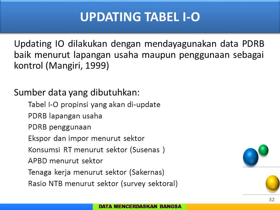 32 UPDATING TABEL I-O Updating IO dilakukan dengan mendayagunakan data PDRB baik menurut lapangan usaha maupun penggunaan sebagai kontrol (Mangiri, 19