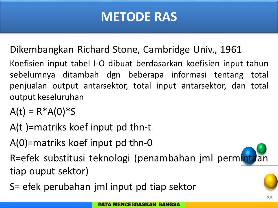 33 METODE RAS Dikembangkan Richard Stone, Cambridge Univ., 1961 Koefisien input tabel I-O dibuat berdasarkan koefisien input tahun sebelumnya ditambah