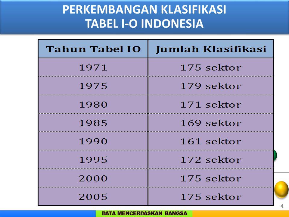 4 PERKEMBANGAN KLASIFIKASI TABEL I-O INDONESIA PERKEMBANGAN KLASIFIKASI TABEL I-O INDONESIA