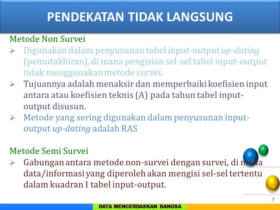 7 Metode Non Survei  Digunakan dalam penyusunan tabel input-output up-dating (pemutakhiran), di mana pengisian sel-sel tabel input-output tidak mengg