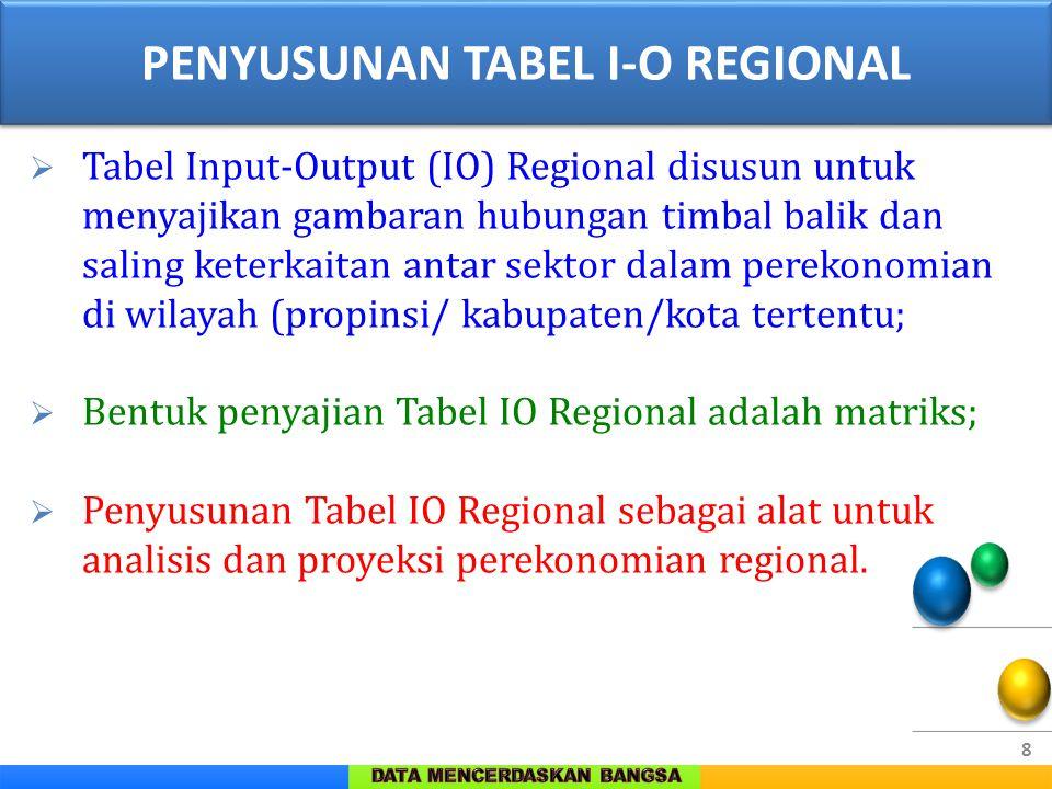 9  Tahun penyusunan Tabel IO Regional antar propinsi berbeda-beda tergantung ketersediaan dana;  Model IO Regional terdiri dari:  Model IO satu regional Seperti Tabel IO Propinsi DKI Jakarta tahun 2005, Tabel IO Propinsi Jawa Barat 2005 dsb  Model IO antar regional Seperti Tabel IO antar pulau (5 pulau).