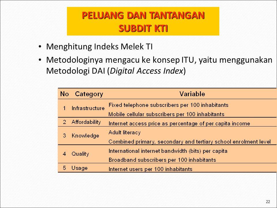 22 Menghitung Indeks Melek TI Metodologinya mengacu ke konsep ITU, yaitu menggunakan Metodologi DAI (Digital Access Index) PELUANG DAN TANTANGAN SUBDIT KTI
