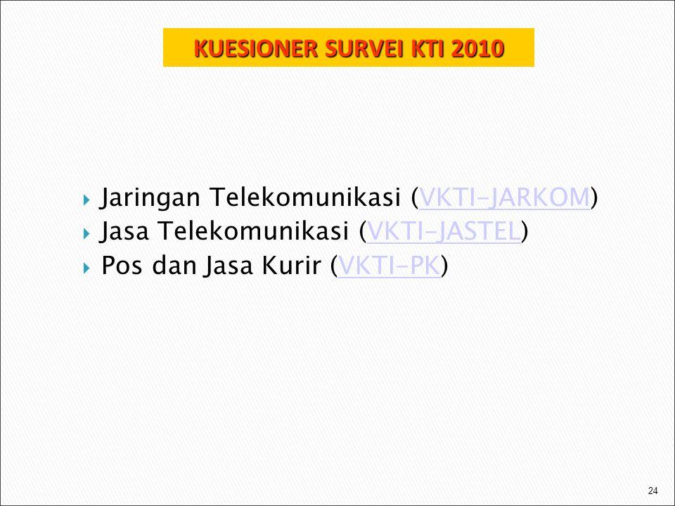 24  Jaringan Telekomunikasi (VKTI-JARKOM)VKTI-JARKOM  Jasa Telekomunikasi (VKTI-JASTEL)VKTI-JASTEL  Pos dan Jasa Kurir (VKTI-PK)VKTI-PK KUESIONER SURVEI KTI 2010