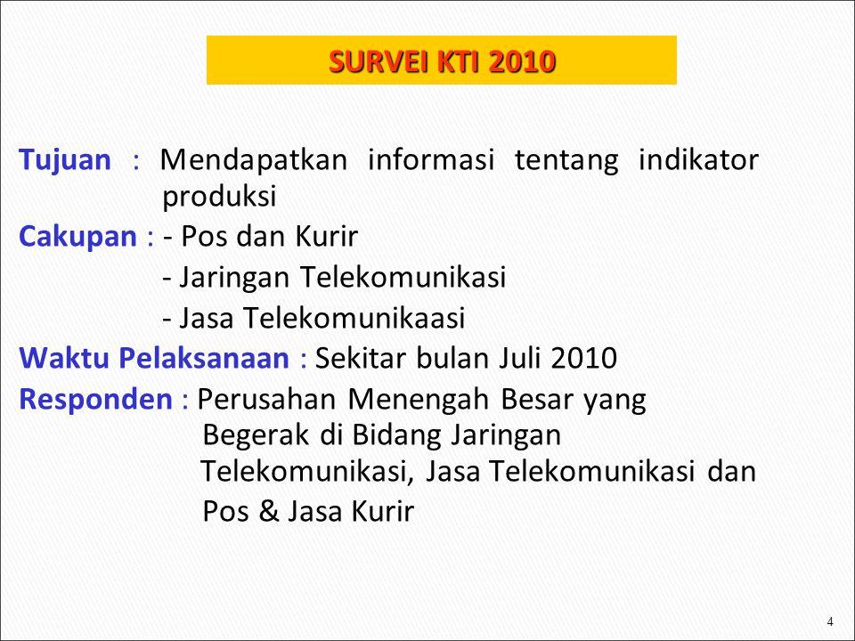 4 Tujuan : Mendapatkan informasi tentang indikator produksi Cakupan : - Pos dan Kurir - Jaringan Telekomunikasi - Jasa Telekomunikaasi Waktu Pelaksanaan : Sekitar bulan Juli 2010 Responden : Perusahan Menengah Besar yang Begerak di Bidang Jaringan Telekomunikasi, Jasa Telekomunikasi dan Pos & Jasa Kurir SURVEI KTI 2010