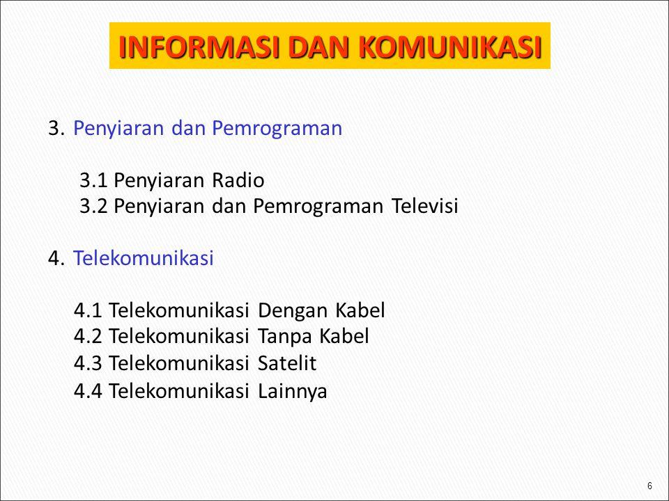 6 3.Penyiaran dan Pemrograman 3.1 Penyiaran Radio 3.2 Penyiaran dan Pemrograman Televisi 4.Telekomunikasi 4.1 Telekomunikasi Dengan Kabel 4.2 Telekomunikasi Tanpa Kabel 4.3 Telekomunikasi Satelit 4.4 Telekomunikasi Lainnya INFORMASI DAN KOMUNIKASI