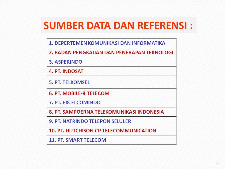 16 SUMBER DATA DAN REFERENSI : 1. DEPERTEMEN KOMUNIKASI DAN INFORMATIKA 2. BADAN PENGKAJIAN DAN PENERAPAN TEKNOLOGI 3. ASPERINDO 4. PT. INDOSAT 5. PT.