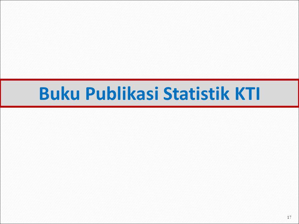 17 Buku Publikasi Statistik KTI
