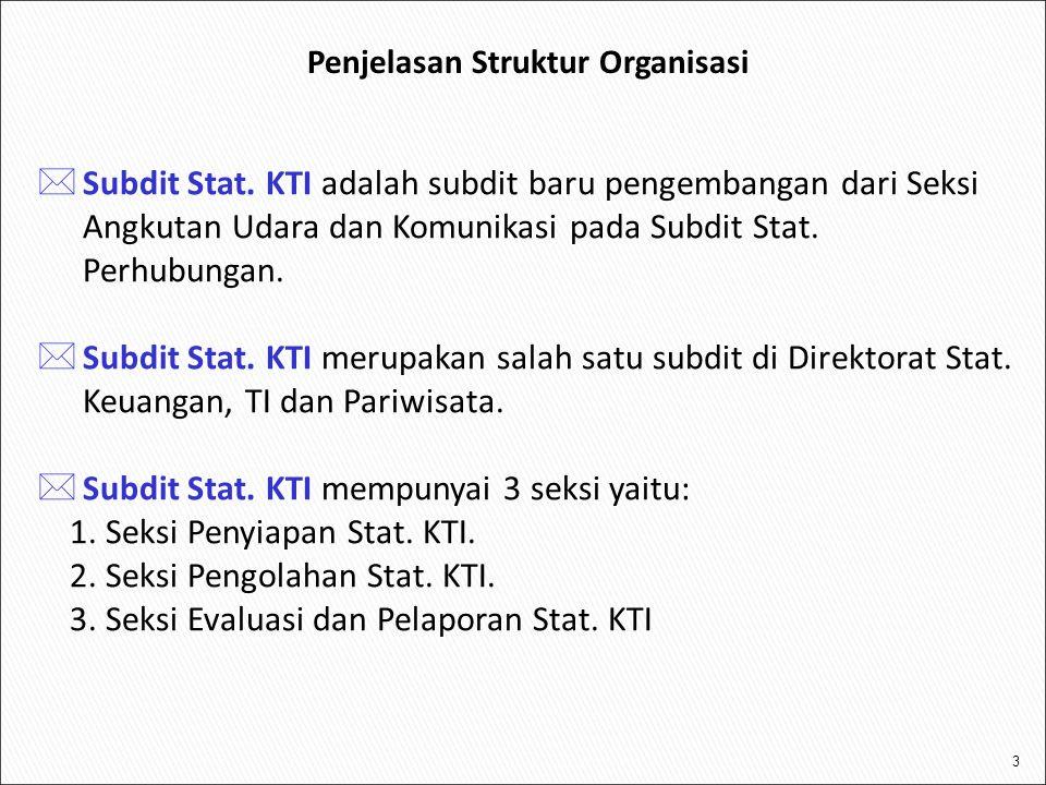 3  Subdit Stat. KTI adalah subdit baru pengembangan dari Seksi Angkutan Udara dan Komunikasi pada Subdit Stat. Perhubungan.  Subdit Stat. KTI merupa