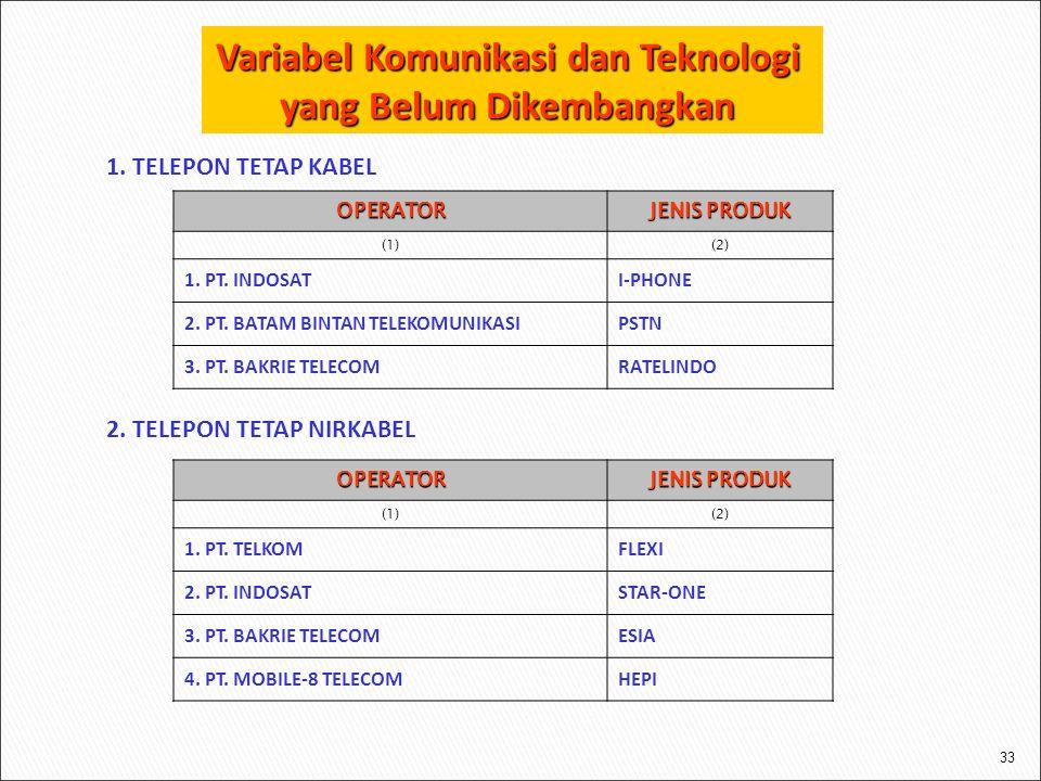 33 OPERATOR JENIS PRODUK (1)(2) 1. PT. INDOSATI-PHONE 2. PT. BATAM BINTAN TELEKOMUNIKASIPSTN 3. PT. BAKRIE TELECOMRATELINDO Variabel Komunikasi dan Te