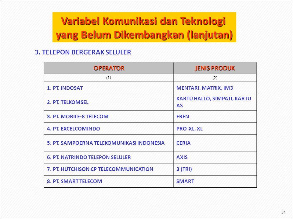 34 Variabel Komunikasi dan Teknologi yang Belum Dikembangkan (lanjutan) OPERATOR JENIS PRODUK (1)(2) 1. PT. INDOSATMENTARI, MATRIX, IM3 2. PT. TELKOMS