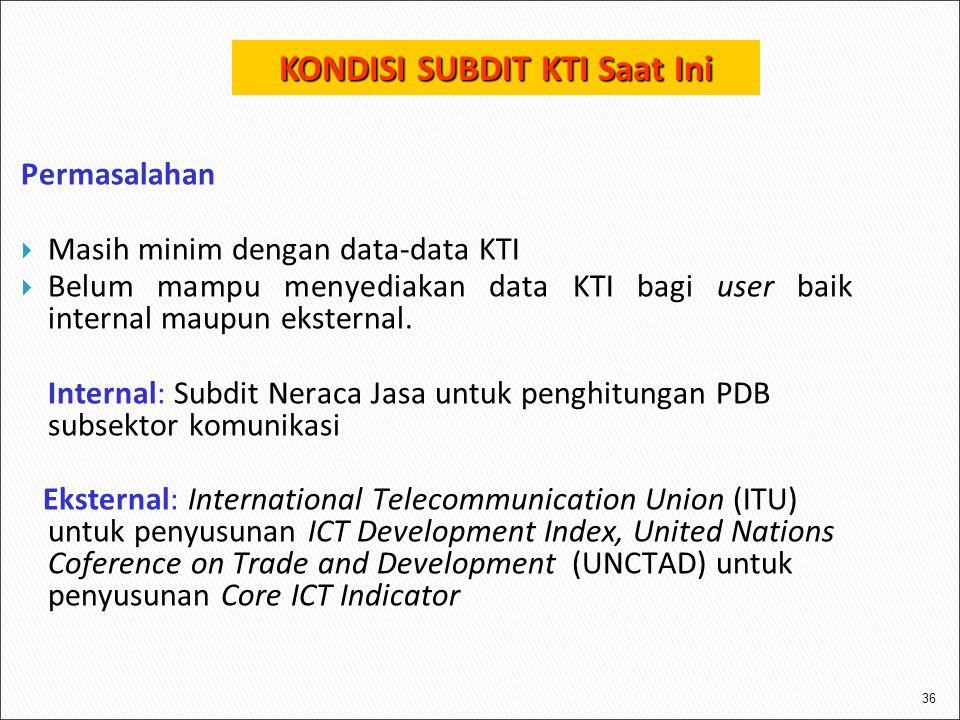36 Permasalahan  Masih minim dengan data-data KTI  Belum mampu menyediakan data KTI bagi user baik internal maupun eksternal. Internal: Subdit Nerac