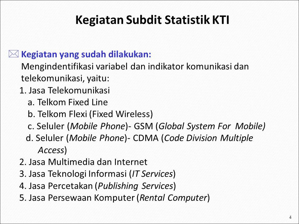 4  Kegiatan yang sudah dilakukan: Mengindentifikasi variabel dan indikator komunikasi dan telekomunikasi, yaitu: 1. Jasa Telekomunikasi a. Telkom Fix