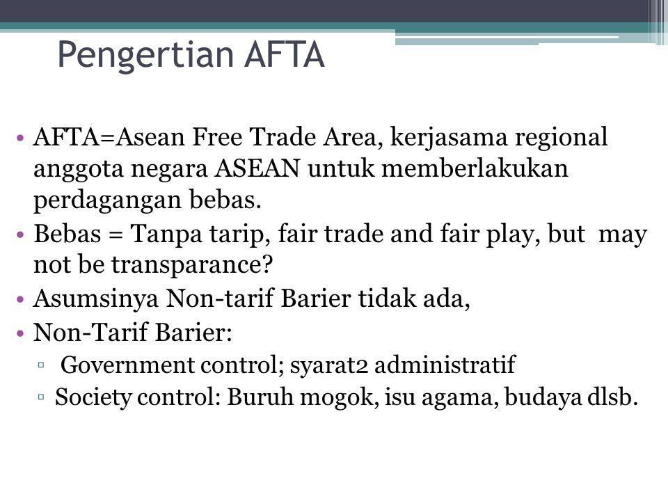Pengertian AFTA AFTA=Asean Free Trade Area, kerjasama regional anggota negara ASEAN untuk memberlakukan perdagangan bebas. Bebas = Tanpa tarip, fair t