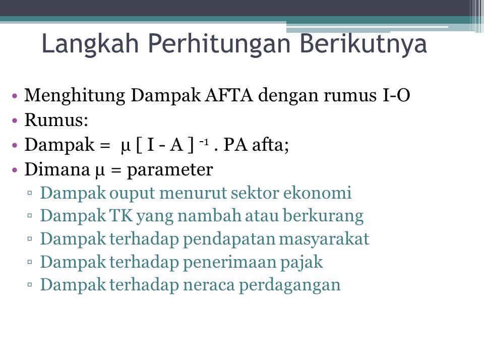 Langkah Perhitungan Berikutnya Menghitung Dampak AFTA dengan rumus I-O Rumus: Dampak = µ [ I - A ] -1. PA afta; Dimana µ = parameter ▫Dampak ouput men