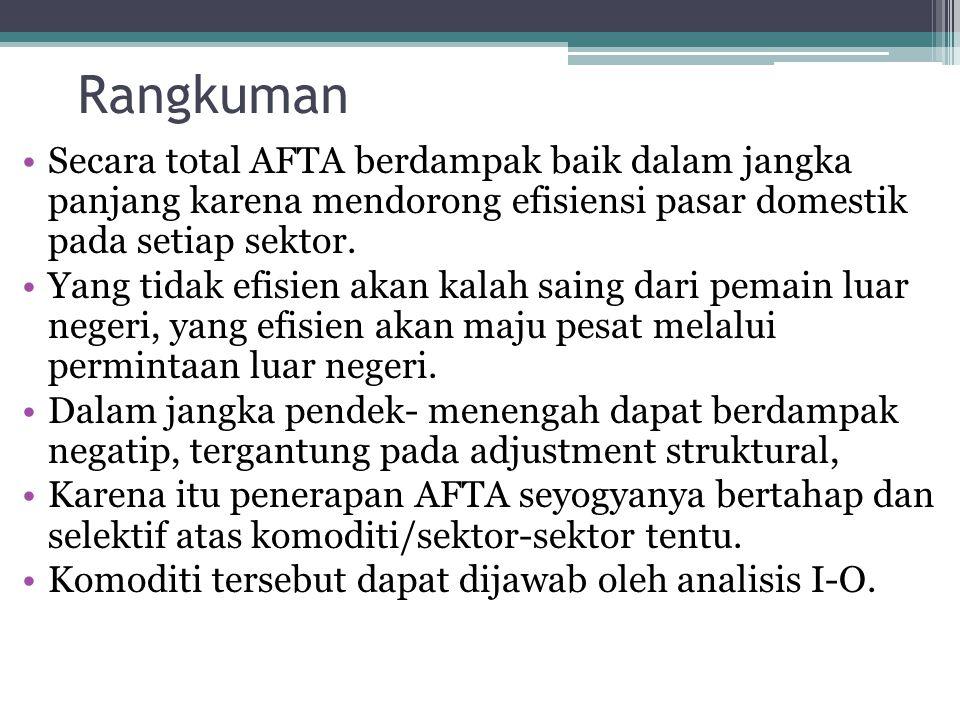 Rangkuman Secara total AFTA berdampak baik dalam jangka panjang karena mendorong efisiensi pasar domestik pada setiap sektor. Yang tidak efisien akan