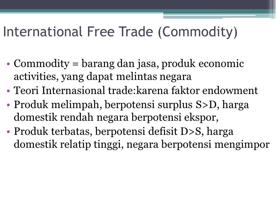 International Free Trade (Commodity) Commodity = barang dan jasa, produk economic activities, yang dapat melintas negara Teori Internasional trade:kar