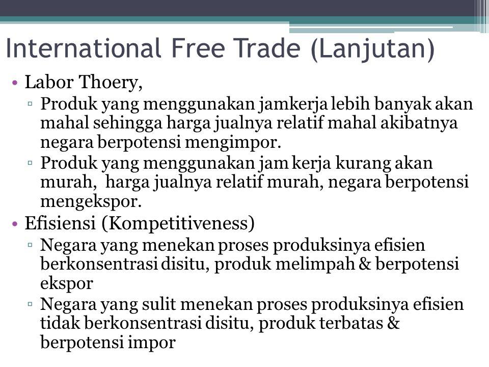 International Free Trade (Lanjutan) Labor Thoery, ▫Produk yang menggunakan jamkerja lebih banyak akan mahal sehingga harga jualnya relatif mahal akiba