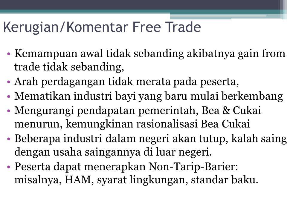 Kerugian/Komentar Free Trade Kemampuan awal tidak sebanding akibatnya gain from trade tidak sebanding, Arah perdagangan tidak merata pada peserta, Mem
