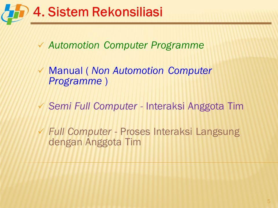 4. Sistem Rekonsiliasi 5 Automotion Computer Programme Manual ( Non Automotion Computer Programme ) Semi Full Computer - Interaksi Anggota Tim Full Co