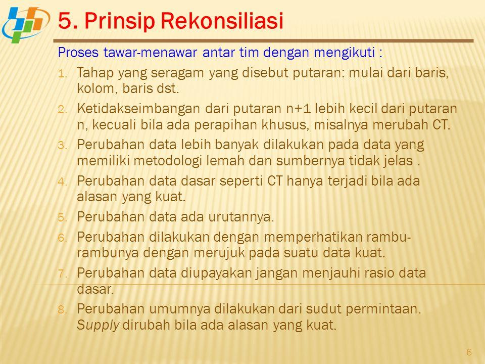5. Prinsip Rekonsiliasi 6 Proses tawar-menawar antar tim dengan mengikuti : 1. Tahap yang seragam yang disebut putaran: mulai dari baris, kolom, baris