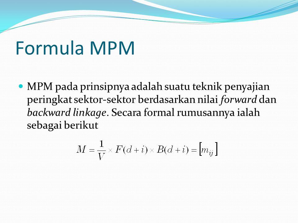 Formula MPM MPM pada prinsipnya adalah suatu teknik penyajian peringkat sektor-sektor berdasarkan nilai forward dan backward linkage. Secara formal ru