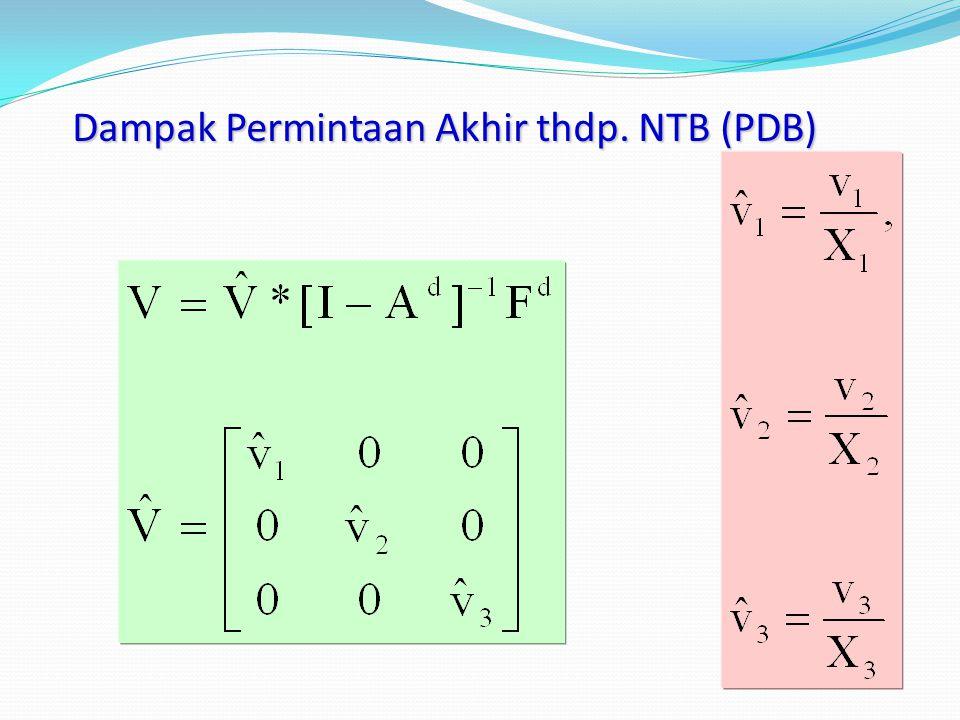 Dampak Permintaan Akhir thdp. NTB (PDB)