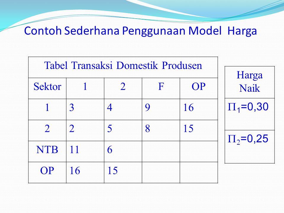 Contoh Sederhana Penggunaan Model Harga Tabel Transaksi Domestik Produsen Sektor12FOP 134916 225815 NTB116 OP1615 Harga Naik  1 =0,30   =0,25
