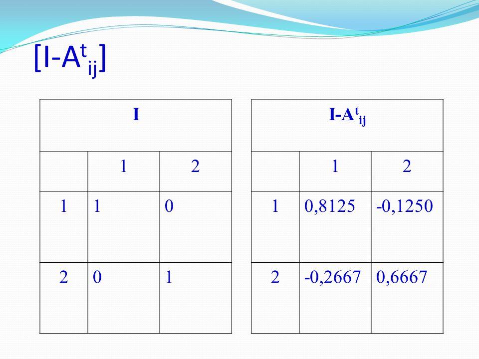 [I-A t ij ] I-A t ij 12 10,8125-0,1250 2-0,26670,6667 I 12 110 201