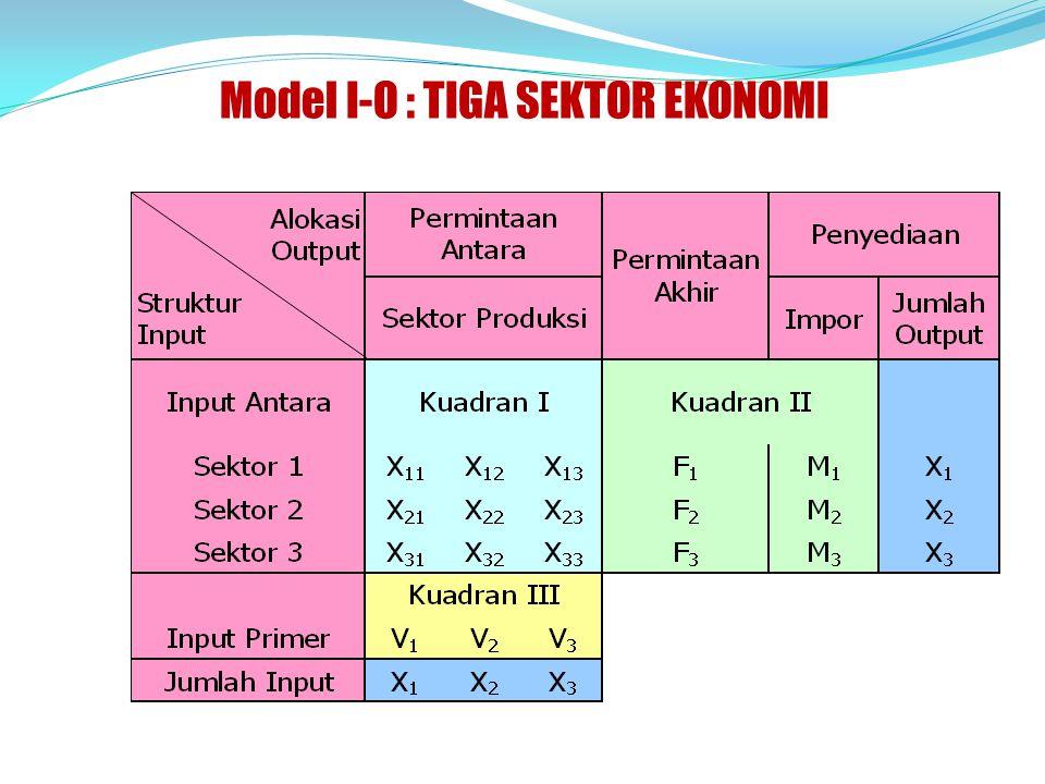 Model I-O : TIGA SEKTOR EKONOMI