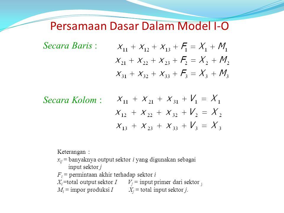 Persamaan Dasar Dalam Model I-O Secara Baris : Secara Kolom : Keterangan : x ij = banyaknya output sektor i yang digunakan sebagai input sektor j F i = permintaan akhir terhadap sektor i X i =total output sektor I V j = input primer dari sektor j M i = impor produksi I X j = total input sektor j.