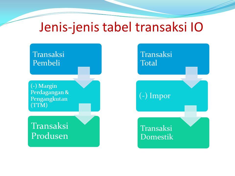 Jenis-jenis tabel transaksi IO Transaksi Pembeli (-) Margin Perdagangan & Pengangkutan (TTM) Transaksi Produsen Transaksi Total (-) Impor Transaksi Domestik